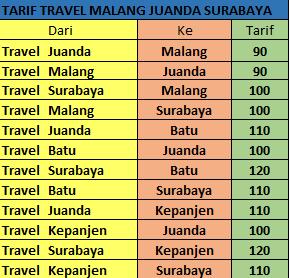 daftar-harga-travel-malang-juanda
